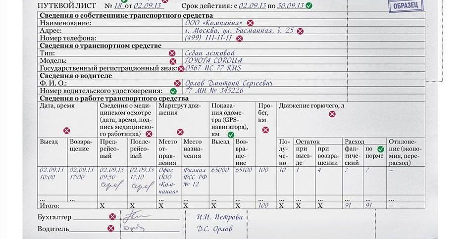 Тракторист не указывает в путевом листе норму внесения удобрений были одним